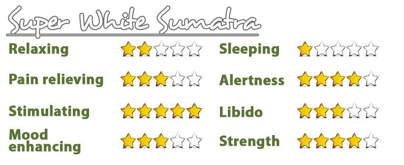 red-sumatra-nl.png